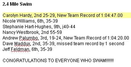 carolyn record